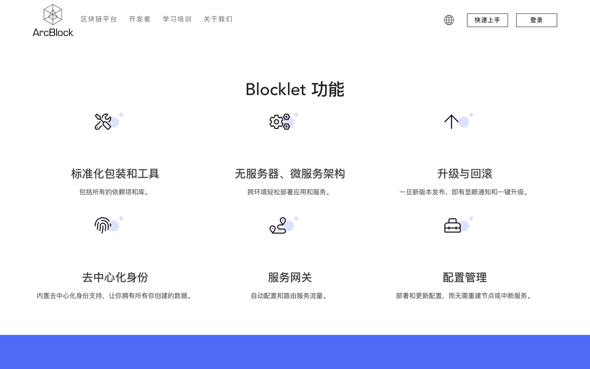 blocklets zh